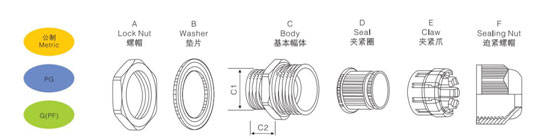 Marine Cable Gland Vendor Recommend_Nylon Cable Gland Drawing